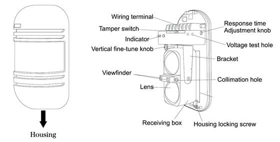 AN900-A60S-diagrama